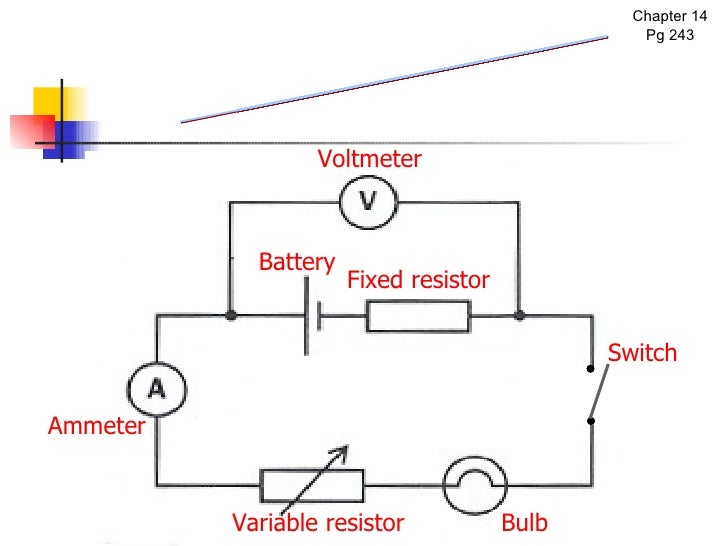 Current electricity na circuit diagram variable resistor bulb ammeter voltmeter ccuart Image collections