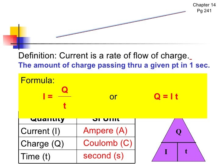 The Amount Of Current Flow In The Branch Circuits And The Total
