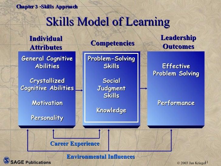 chpt 3 skills 1