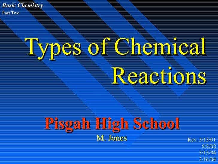 Basic ChemistryPart Two           Types of Chemical                    Reactions                  Pisgah High School      ...