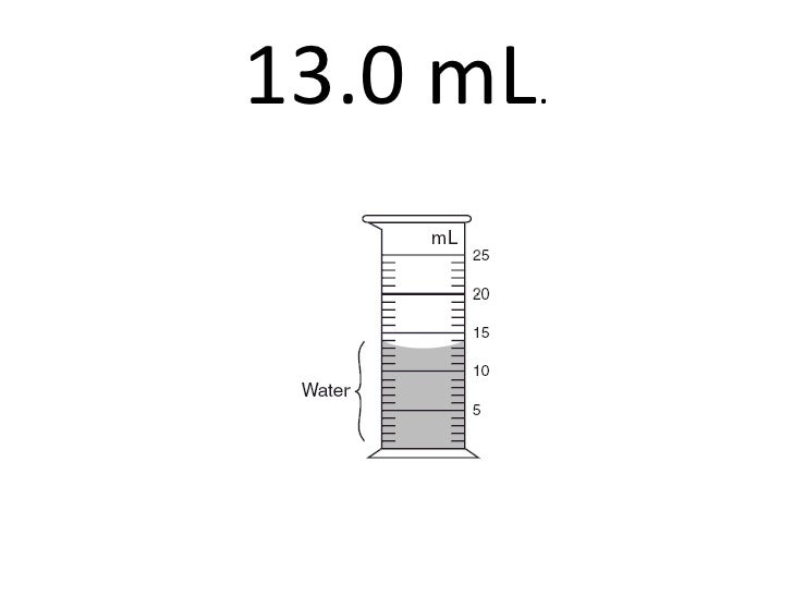 13.0 mL.