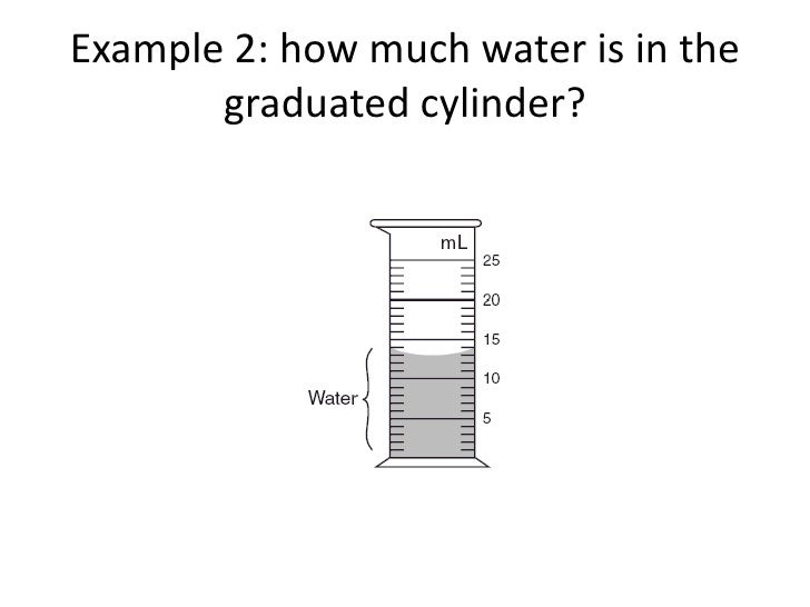 Example 2: how much water is in the       graduated cylinder?