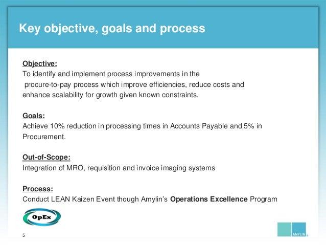 process improvement  technology investments