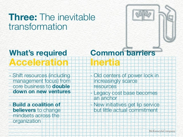 Three: The inevitable transformation What's required Acceleration - Shift resources (including management focus) from core...