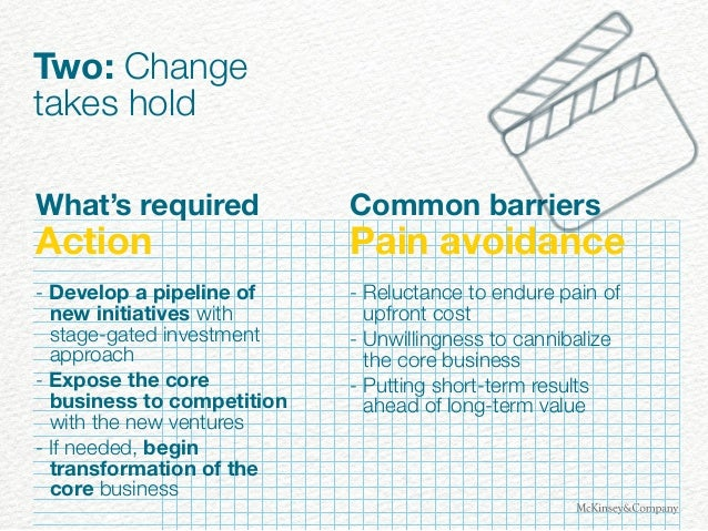 Two: Change takes hold What's required Action - Develop a pipeline of new initiatives with stage-gated investment approach...