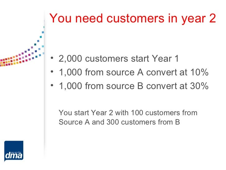 You need customers in year 2• 2,000 customers start Year 1• 1,000 from source A convert at 10%• 1,000 from source B conver...