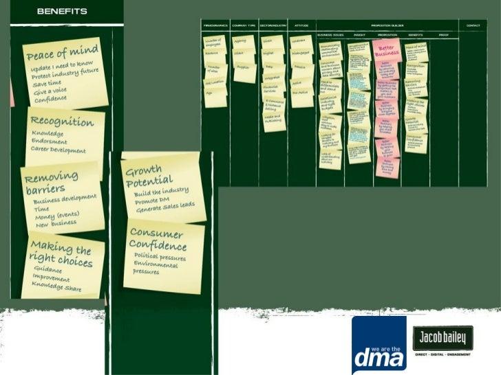 A segmentation strategyOverarching• PR• Brand• Bulletin, Legal, EventsSegmented by interest:•   Doordrop•   Email•   Maili...