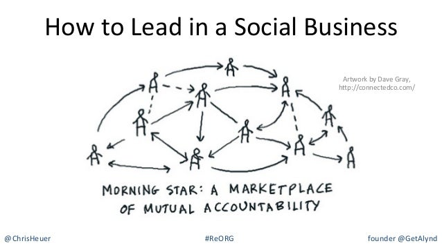 How  to  Lead  in  a  Social  Business   @ChrisHeuer                              ...