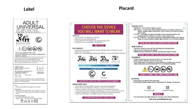 Understanding the Label (Design Specifics) • Panels can be split and located on different regions of the lifejacket • The ...