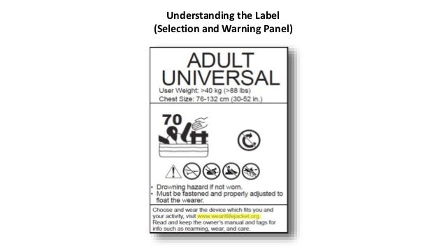Understanding the Placard (Front)