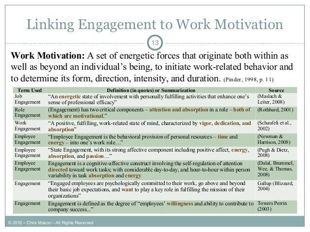 dissertation on motivation at work Motivation is an extremely topical area of study, one that is complex and intriguing and a worthy topic of study this research follows from the title as an 'exploratory analysis of the role of motivation in.