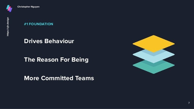 #1 FOUNDATION Drives Behaviour The Reason For Being More Committed Teams 7