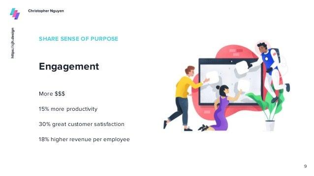 SHARE SENSE OF PURPOSE Engagement More $$$ 15% more productivity 30% great customer satisfaction 18% higher revenue per em...