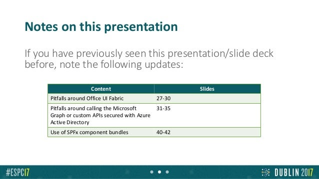 Chris OBrien - Pitfalls when developing with the SharePoint