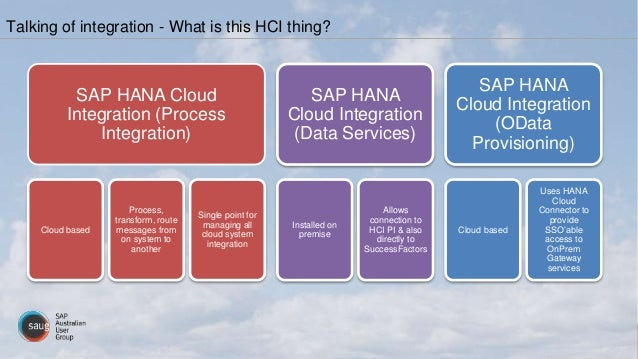 SAP HANA Cloud Integration (Process Integration) Cloud based Process, transform, route messages from on system to another ...