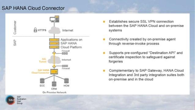 SAP HANA Cloud Connector