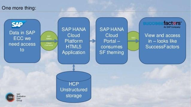 One more thing: SSO SAP HANA Cloud Connector Data in SAP ECC we need access to SAP HANA Cloud Platform HTML5 Application V...