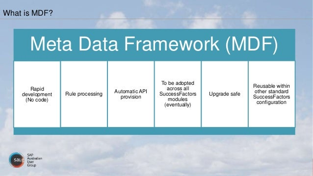Meta Data Framework (MDF) Rapid development (No code) Rule processing Automatic API provision To be adopted across all Suc...