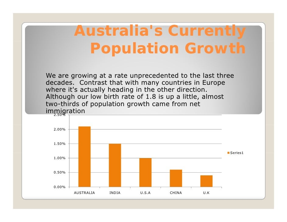 Australia's Currently            Population Growth We are growing at a rate unprecedented to the last three decades. Contr...