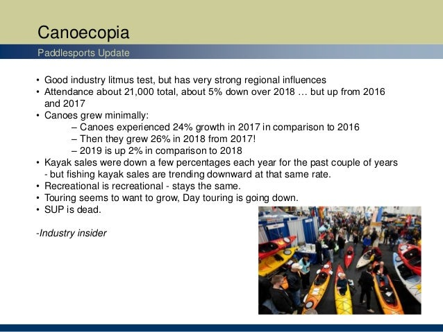 Canoecopia Paddlesports Update • Good industry litmus test, but has very strong regional influences • Attendance about 21,...