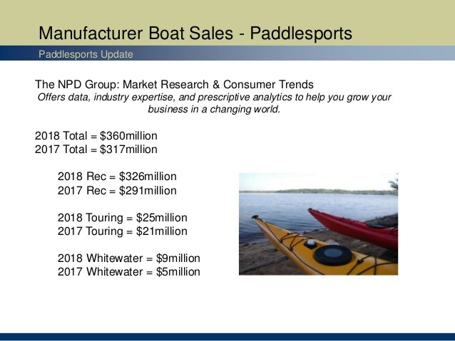 Manufacturer Boat Sales - Paddlesports Paddlesports Update The NPD Group: Market Research & Consumer Trends Offers data, i...