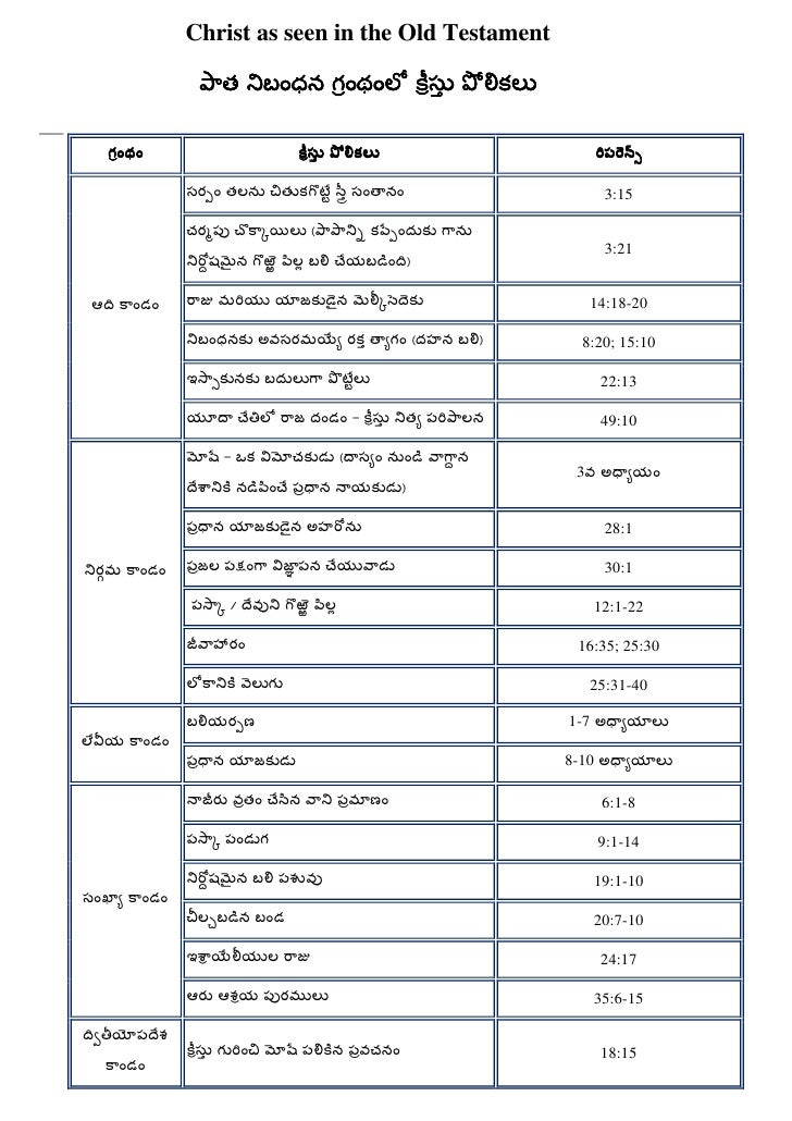 Christ as seen in the Old Testament                        ాత బంధన గంథంల                                               సు ...