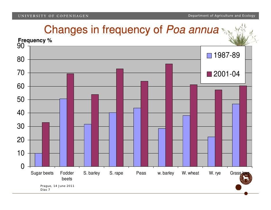 An analysis of the prague spring