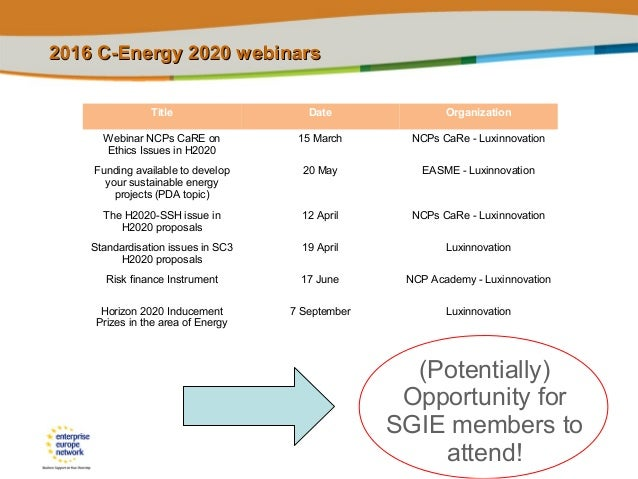 enterprise europe network  energy  updates christiana siambe