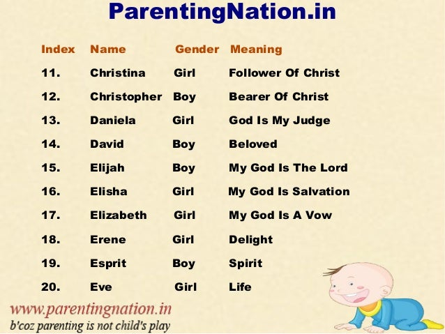 Baby Names In Latin 17