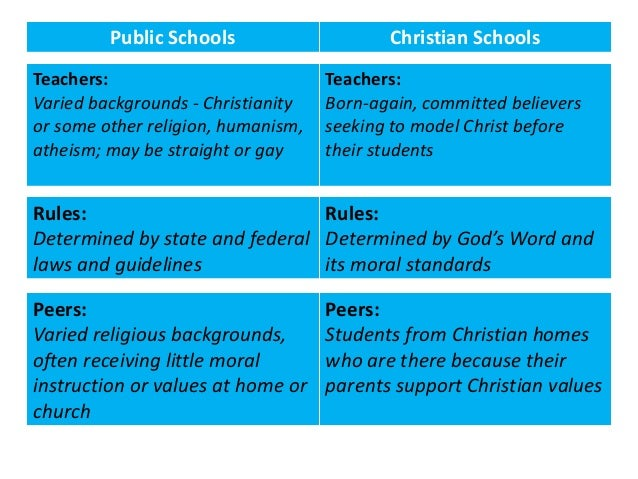 religious education christianity