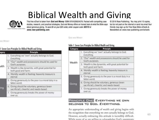 Christian giving tithing tithes tithe gifts 2016 recommended fandeluxe Images