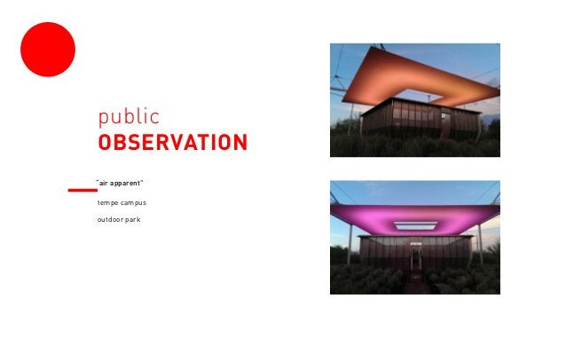 social OBSERVATION social interaction wayfinding branded experience entertainment community