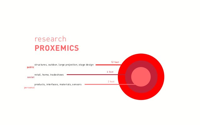 research PROXEMICS structures, outdoor, large projection, stage design retail, home, tradeshows products, interfaces, mate...