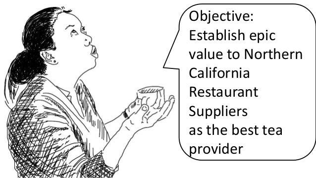 OKR Test Objective: Is it