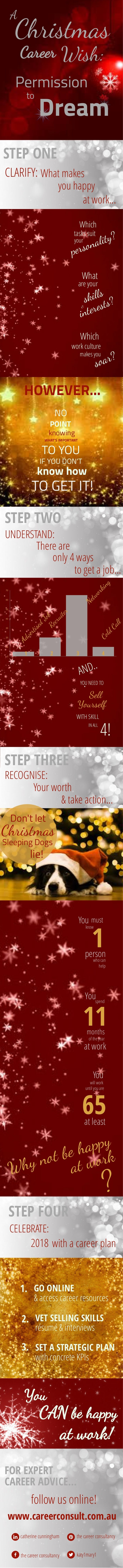 Permission Christmas A What makes  at work... to Dream  you happy CLARIFY: What  are your skills & interests? Career Wish:...