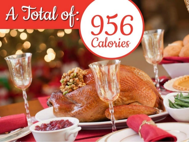The Facts About Christmas Calories