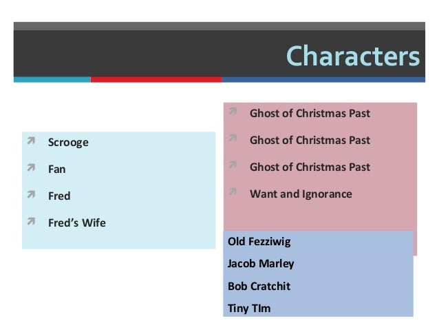 character analysis a christmas carol fezziwig essay A christmas carol is unusual in the huge range of  you can write an essay or  at seven o'clock on christmas eve, mr fezziwig tells scrooge and his .