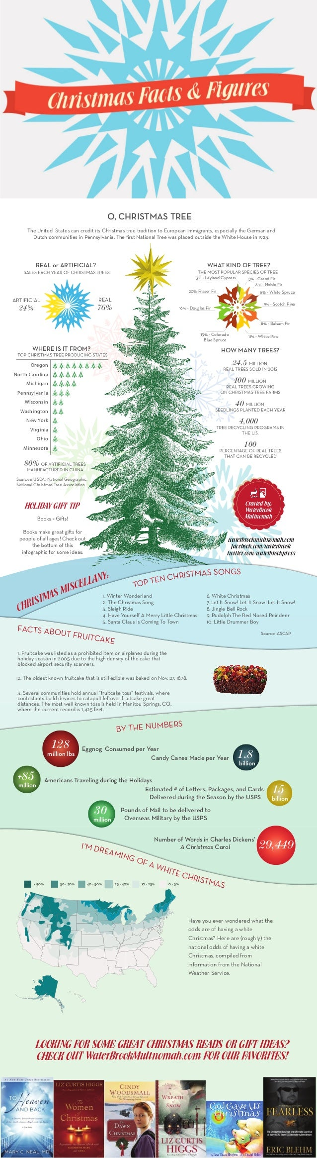 O, CHRISTMAS TREE The United States can credit its Christmas tree tradition to European immigrants, especially the German ...