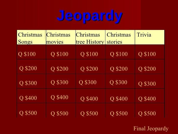 christmas - Christmas Jeopardy