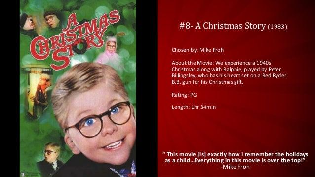 Cbi Technologies Favorite Christmas Movies 2008 Or Older