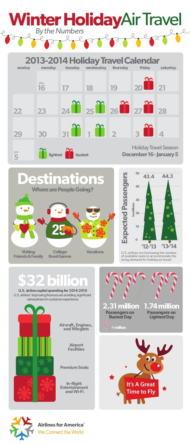 Winter HolidayAir Travel By the Numbers 2013-2014 Holiday Travel Calendar  sunday  monday  dec.  tuesday  wednesday  thurs...