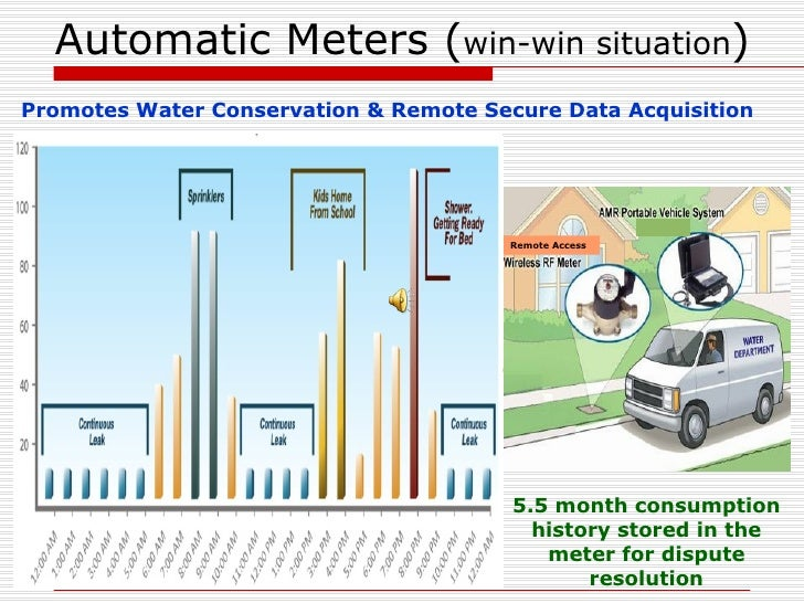 Automatic Meter Reading : Fastest automatic water meter reading application at