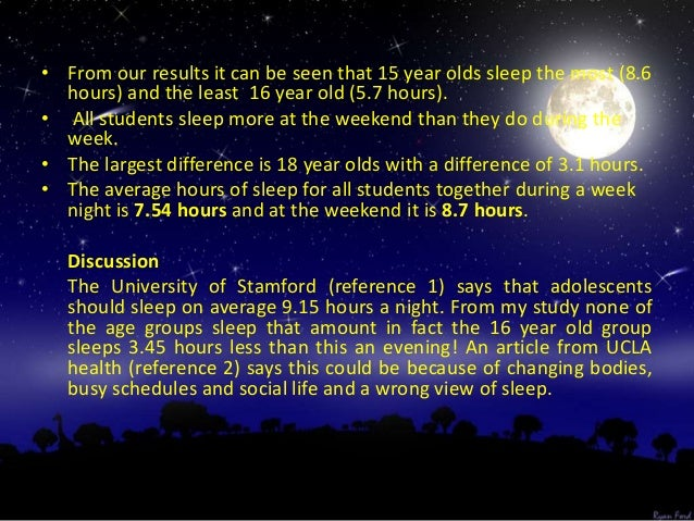 Q5 ) On average what time do you sleep on a school night? 0 5 10 15 20 25 7 p.m 8 p.m 9 p.m 10 p.m 11 p.m 12 p.m 1.0 a.m 2...