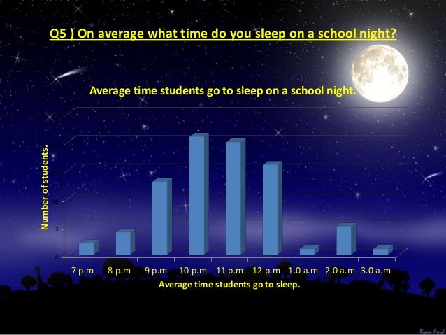 • My results show that most students sleep at 10 o'clock followed by 11 o clock. • A couple of students went to bed at 7 o...