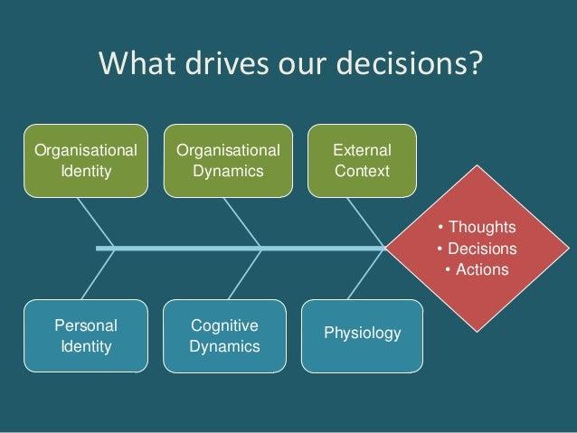 leadership and organisational dynamics mbl921 Business management dynamics vol3, no5, nov 2013, pp15-26 ©society for business and management dynamics transformational leadership and organizational culture as.