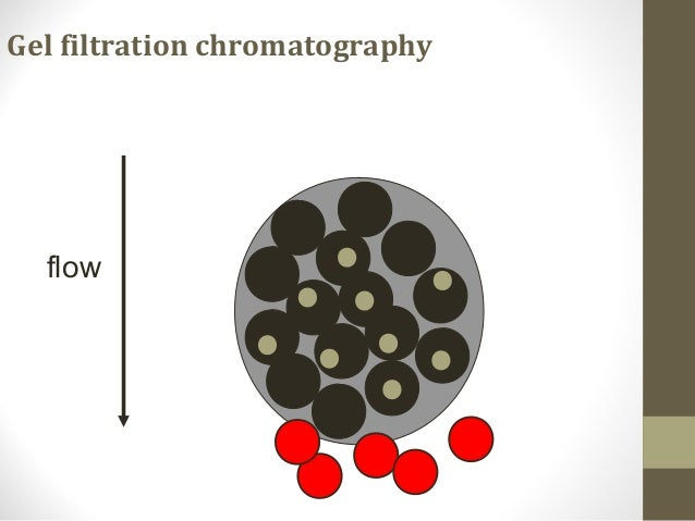 different methods of chromatography analysis This article speaks about the various paper chromatography uses,  chromatography is a method used to separate different components of a  qualitative analysis.