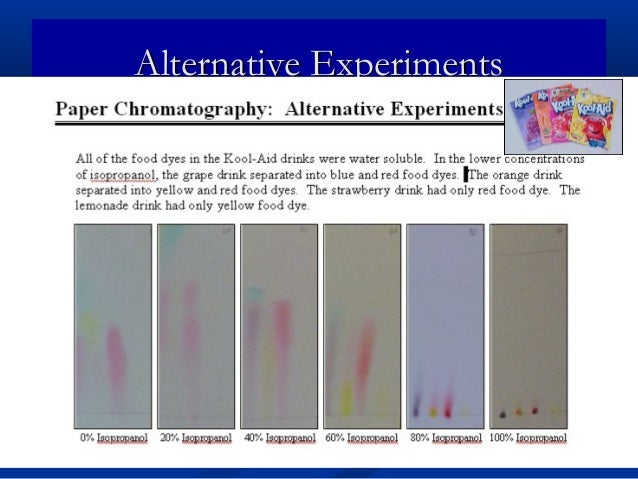 paper chromatography separation of cations and dyes Paper chromatography is used to separate mixtures of solutes with different solubility and degree of absorption such as ink dyes or sugar mixtures how to carry out paper chromatography: step 1 - draw a pencil line 2cm from the edge of the chromatography paper.