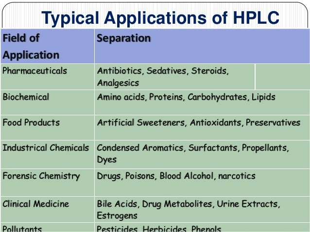uses of hplc chromatography Chromatography ppt( beloved frnds)from hina