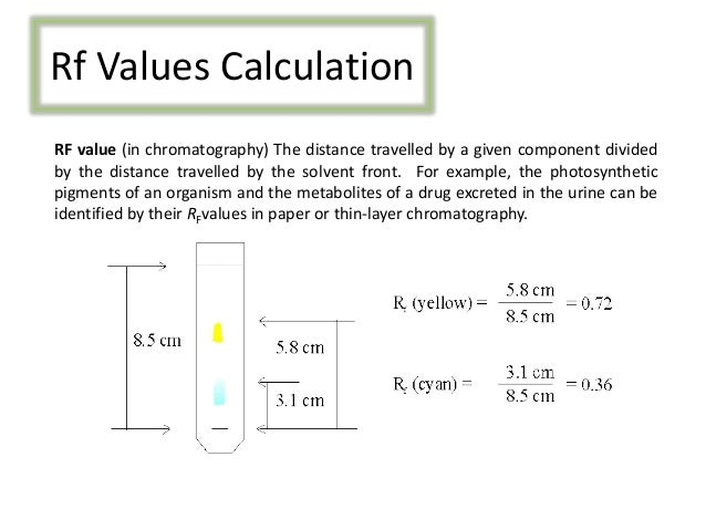 rf value Short answer: it's how far something moves compared to the solution that is carrying it long answer: rf is the retardation factor, which is the ratio of the distance traveled by a compound in a mobile phase compared with the distance traveled by the front of the mobile phase itself it is always greater than or equal to zero,.