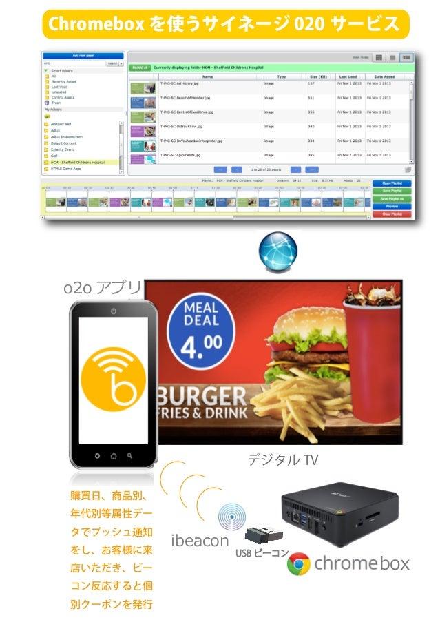 Chromebox を使うサイネージ 020 サービス ibeacon 購買日、商品別、 年代別等属性デー タでプッシュ通知 をし、お客様に来 店いただき、ビー コン反応すると個 別クーポンを発行 USB ビーコンUSB ビーコン boxbox...
